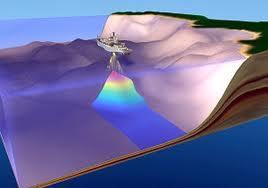 siec hydrograficzna